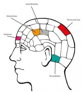 MOvie Brain